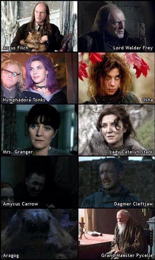 Актеры, сыгравшие в Игре Престолов и Гарри Поттере