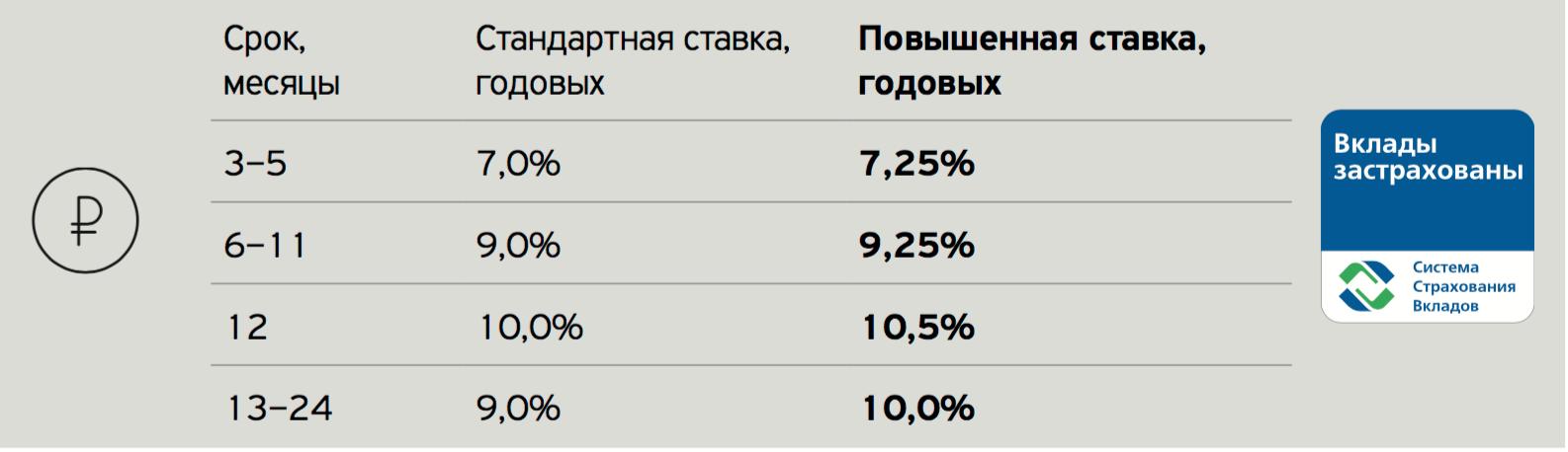 Изображение - Пополнение вклада от банка тинькофф %D0%A1%D0%BD%D0%B8%D0%BC%D0%BE%D0%BA-%D1%8D%D0%BA%D1%80%D0%B0%D0%BD%D0%B0-2016-04-14-%D0%B2-3.16.15
